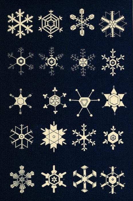 Illustration de l'ouvrage : Snowflakes: a chapter from the Book of Nature (1863) - Internet Archive - Numérisé par la California Digital Library. Domaine public.